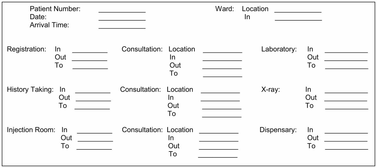 Patient Flow Analysis in Resource-Limited Settings: A Practical