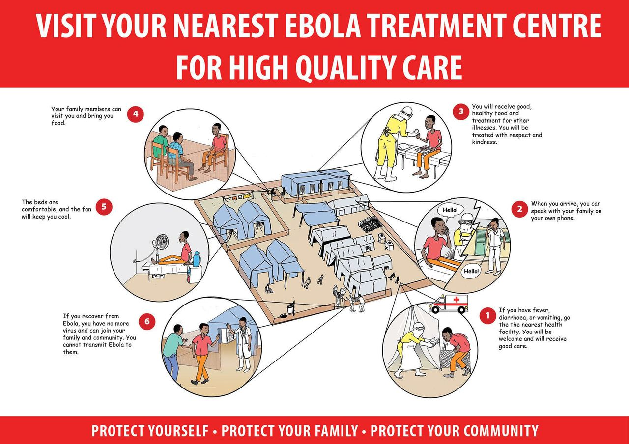 Social Mobilization and Community Engagement Central to the Ebola
