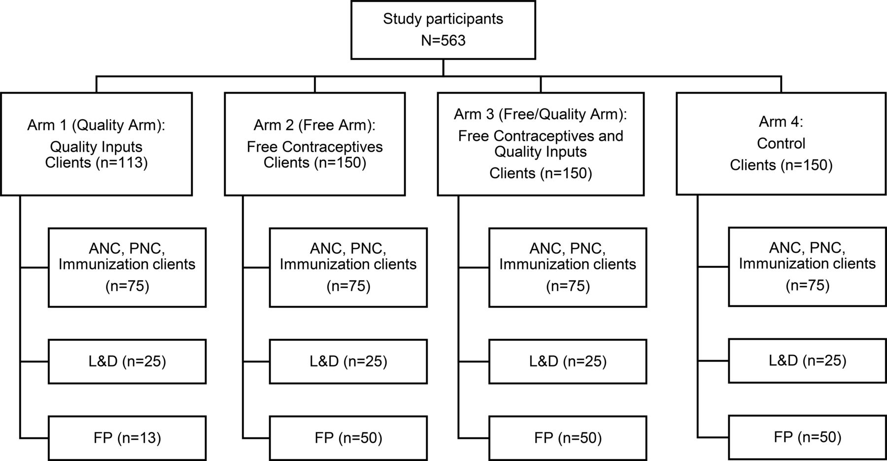 Quality and Cost Interventions During the Extended Perinatal Period