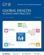 Global Health: Science and Practice: 4 (2)